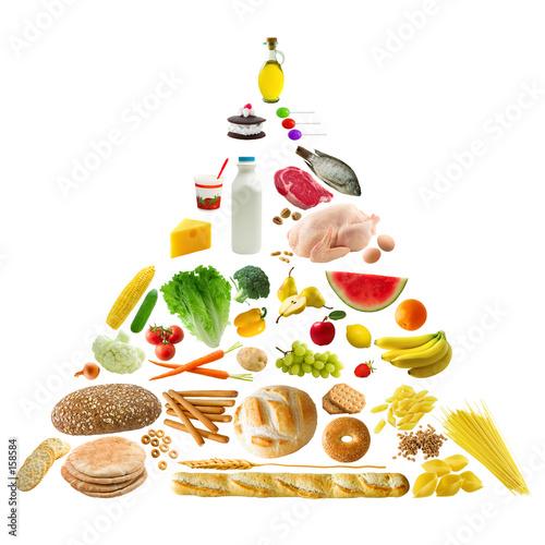 Fotografie, Obraz  Potravinová pyramida