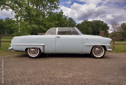 Poster Vintage voitures cabriolet