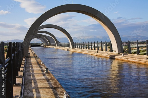 Poster Channel Falkirk Wheel Arches