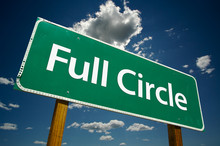 """Full Circle"" Road Sign With D..."