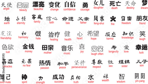 Vector Chinese Writing With English Translation Buy This Stock
