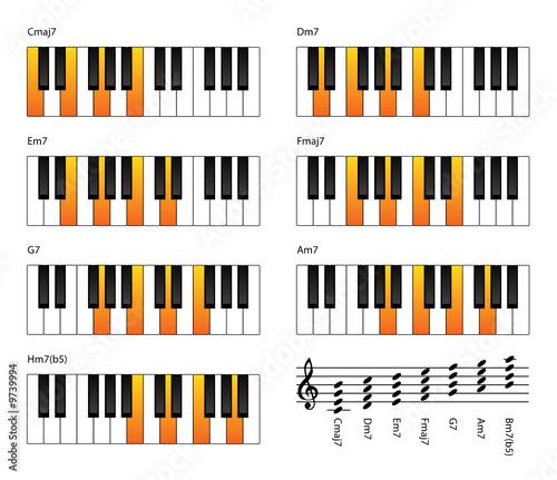 Photo Extended Chords on the White Keys (Orange)