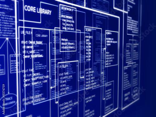 Fotografía  programming layout