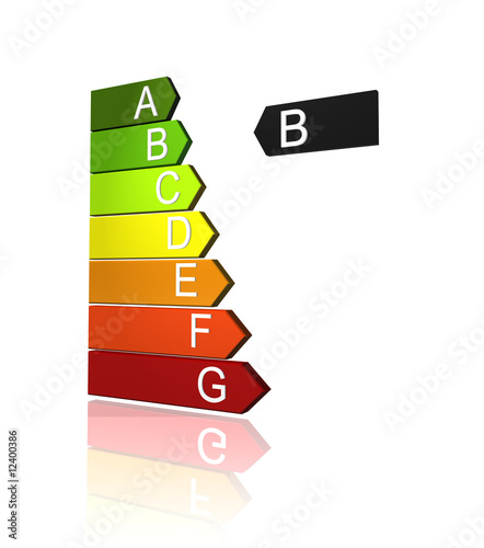 Energie Effizienzklasse B Buy This Stock Illustration And Explore