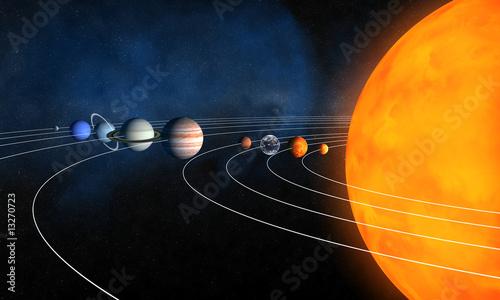 Valokuva Complete solar system