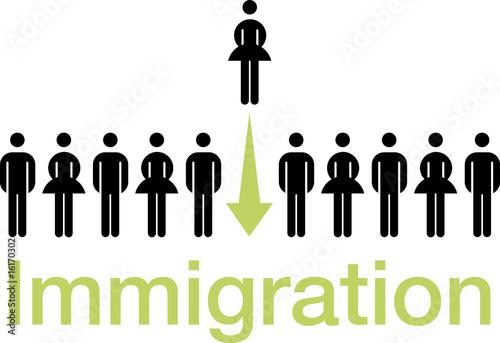 Vászonkép Immigration