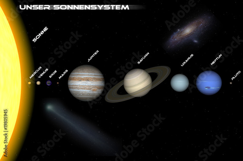 Photo Solarsystem