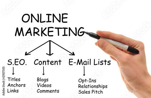 Fotografie, Obraz  Online Marketing
