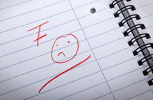 F Grade And Sad Smilie Written In A Spiral Pad