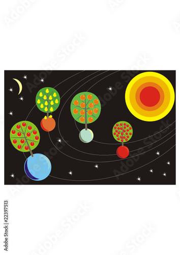 Foto op Canvas Kosmos Space fruit garden on the planets of the solar system.