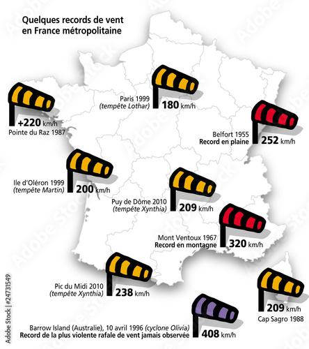 Fotografia  Tempêtes - Records de vents en France