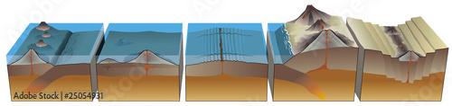 Fotografia Séismes et tectonique des plaques