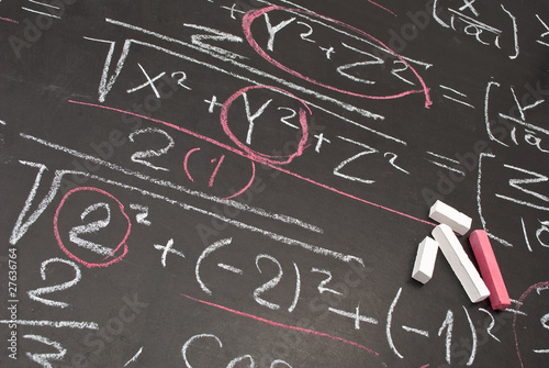 Mathematical equation Wallpaper Mural