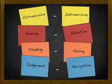 Personality Inventory