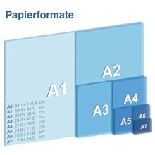 DIN A Papierformate (3D)