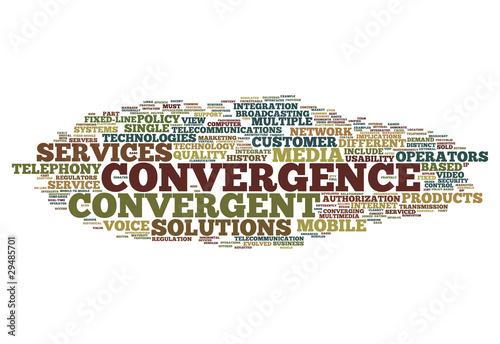"Valokuva  Word Cloud ""Convergence"""