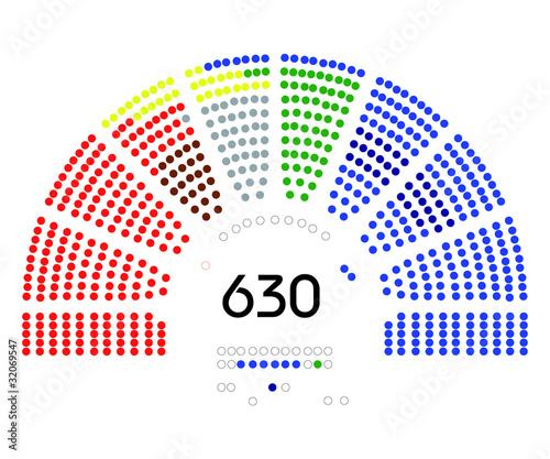 Fotografia  Camera dei deputati