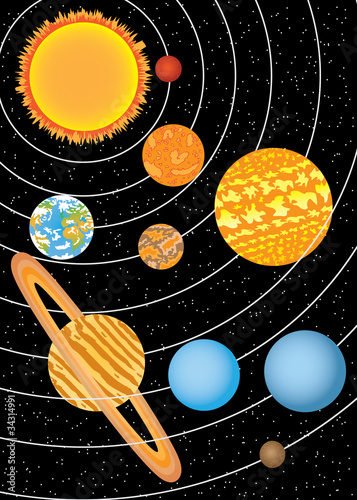 Foto op Canvas Kosmos Solar system