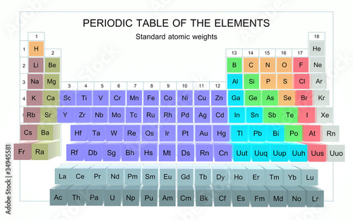 Periodic Table Of The Elements Atomic Weights