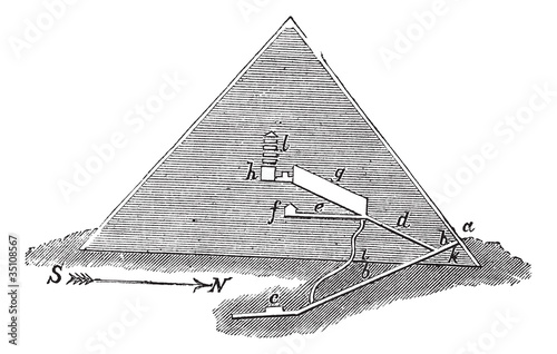 Leinwand Poster Section of the Great Pyramid, vintage engraving.