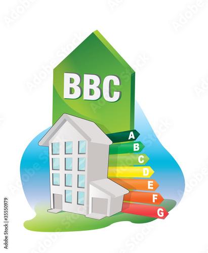 Photo appartement BBC