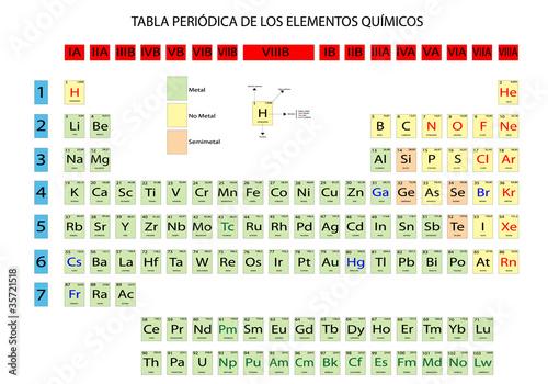 Tabla peridica de los elementos qumicos buy this stock vector tabla peridica de los elementos qumicos urtaz Choice Image
