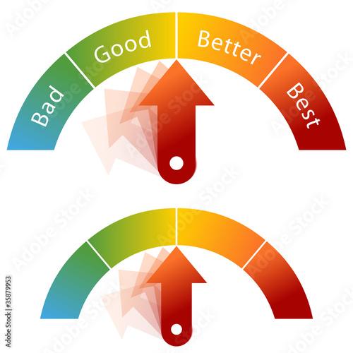 Fotografie, Obraz  Bad Good Better Best Meter