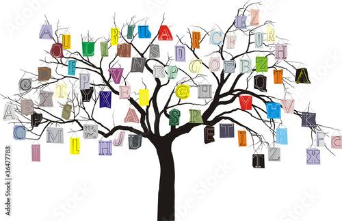 Acrylic Prints Birds in cages Alphabet tree