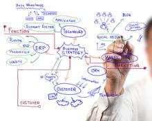 Business Man Drawing Idea Board Of Business Process