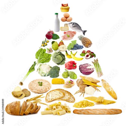 Fotografie, Obraz  escala gráfica de la alimentación