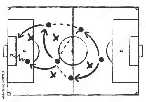 Fotografía  soccer tactics