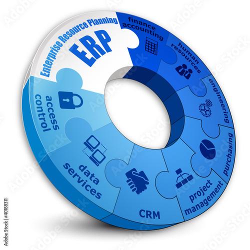 Fotografie, Obraz  ERP circle puzzle