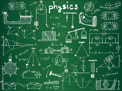 Valokuva Physical formulas and phenomenons on school board