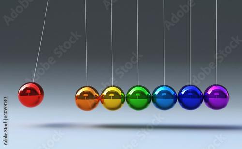 Kugelspiel Regenbogen