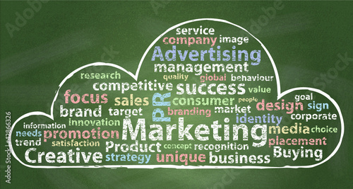 Marketing Word Cloud On Chalkboard Background