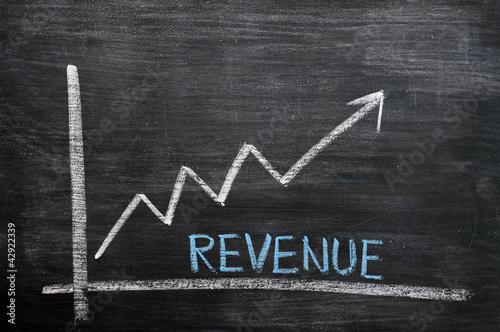 Fotografía  Chart of revenue progress on a chalkboard