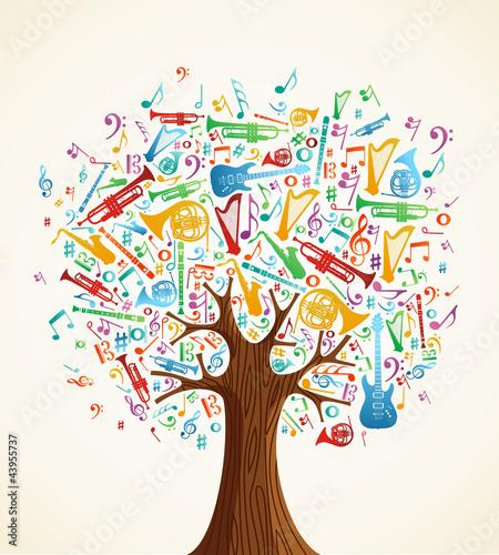 streszczenie-muzyczne-drzewo-z-instrumentow