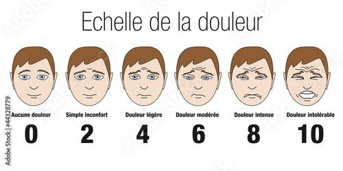 Fotografía  échelle de la douleur graduée de 1 à 10, montrant l'expression d'un visage grima