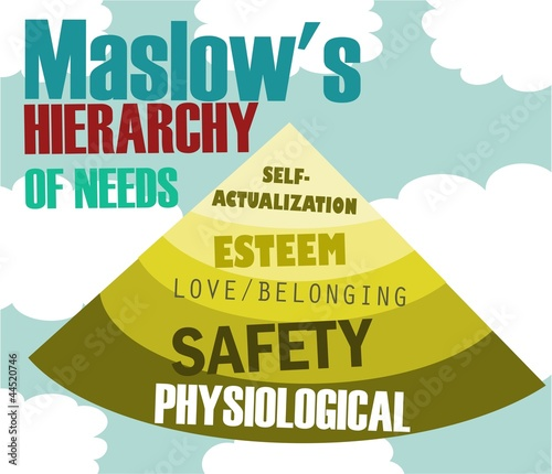Fotografie, Tablou  Maslow's hierarchy of needs