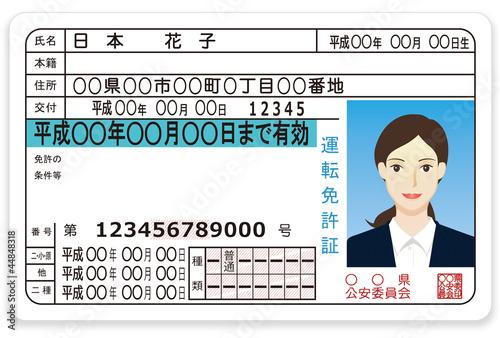 日本の運転免許証(ブルー) - A...