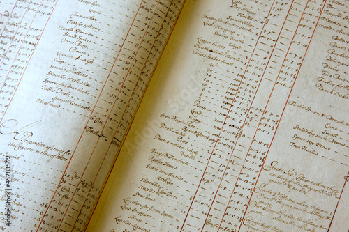 Photo Stands Ship Materials Record For Building a Merchant Ship 1860