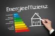 canvas print picture - Energieeffizienz