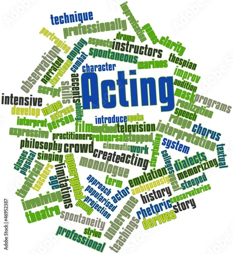 Word cloud for Acting Wallpaper Mural