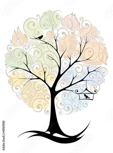 In de dag Vogels in kooien Abstract tree - seasons