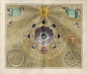 FototapetaAstronomical chart, Vintage
