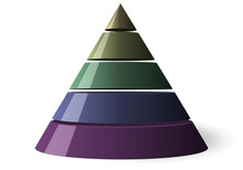 Pyramide Des Besoins Vide, Cô...