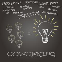 Fototapeta concepto coworking