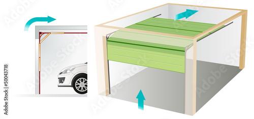 Porte de garage sectionnelle plafond #50043718