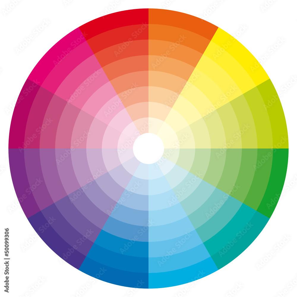 Fototapety, obrazy: Color wheel illustration.