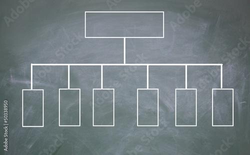 Photo classification chart